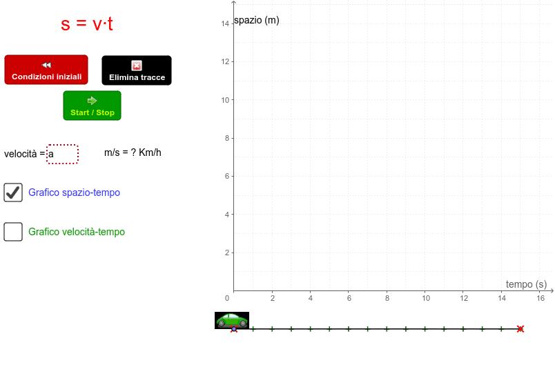 Grafico spazio - tempo e velocità - tempo Premi Invio per avviare l'attività