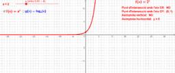 Funcions exponencials i logarítmiques