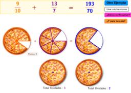 Suma y Resta de Fracciones y Porciones