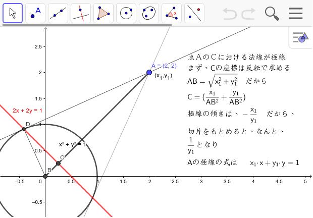 極線の方程式・・・とてもきれいな式になります。 ワークシートを始めるにはEnter キーを押してください。