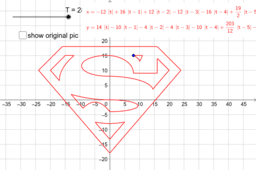 Parametric curve - Superman Logo