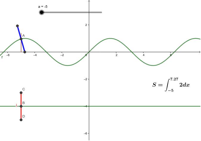 道路の面積=中央の線の長さ×巾
