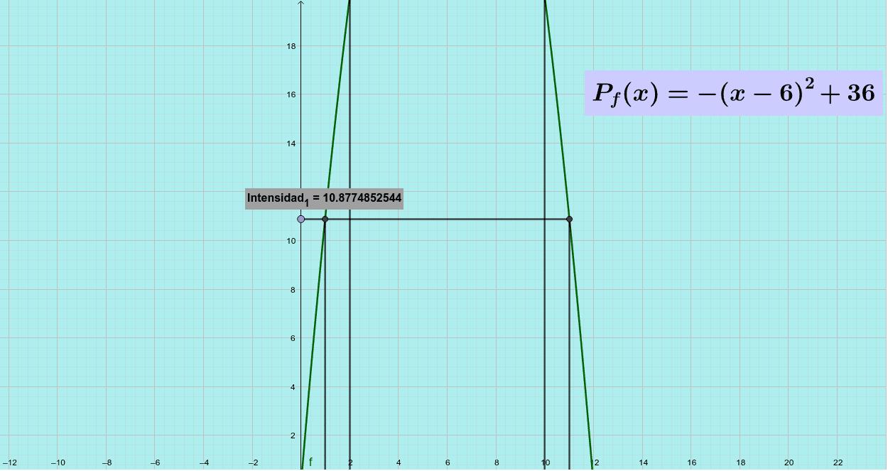 Applet para usar en el problema sobre modelación de intensidad de precipitación. Más abajo explicamos la consigna del problema, junto a un video para indicaciones de uso del applet...