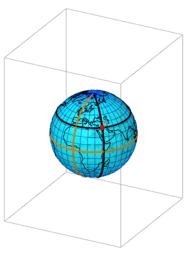 Terre (longitude-latitude)
