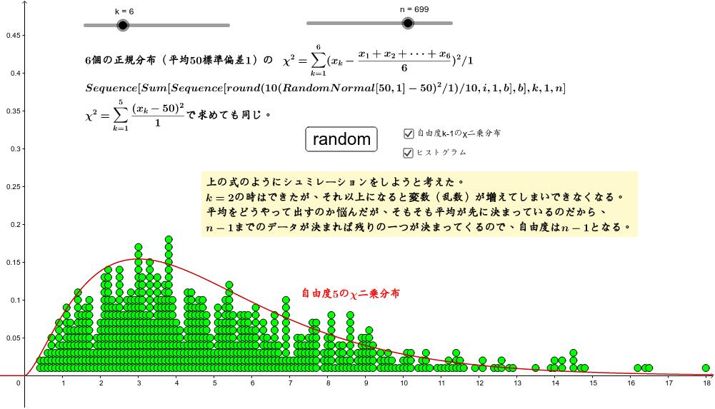 抽出したn個のデータの平均とのχ二乗を求めると、自由度がn-1になる。 ワークシートを始めるにはEnter キーを押してください。