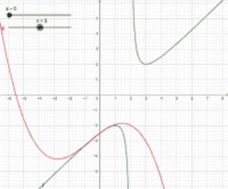 TaylorPolynomial()
