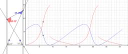 直角版ラングレーの問題シミュレータ