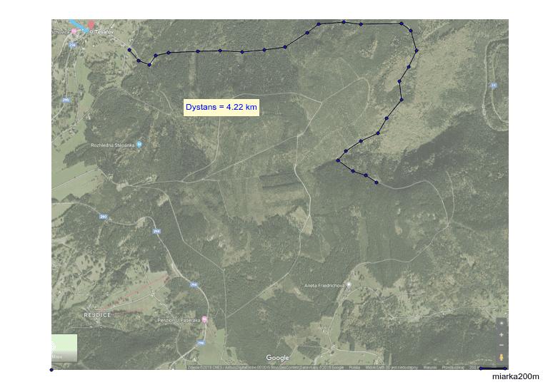 Wyznaczenie długości trasy wycieczki