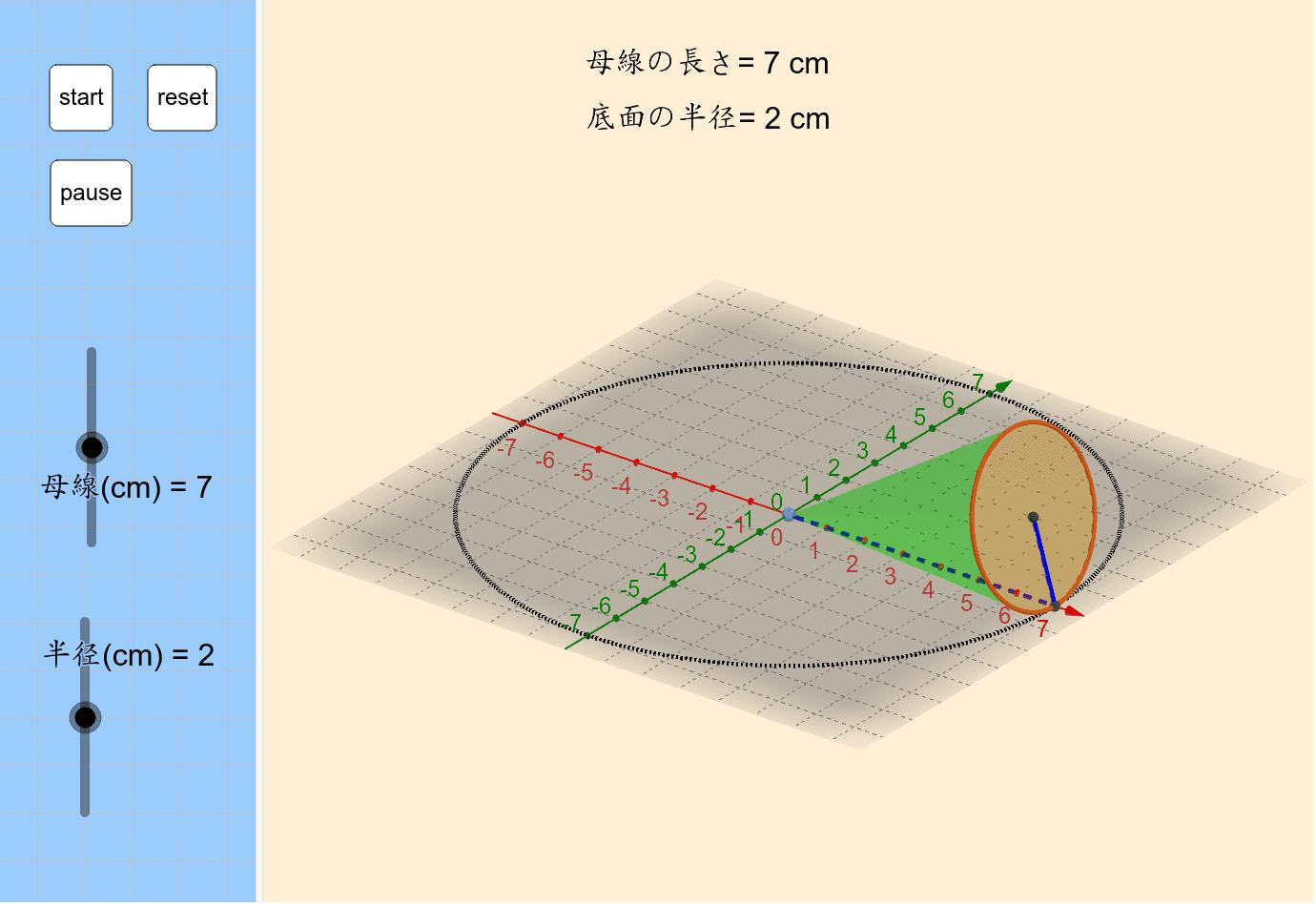 古典的な問題「円錐を転がすと,1周するのに何回転する?」  まずは,[start]をクリック ワークシートを始めるにはEnter キーを押してください。