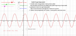 Modul 16_Grafik Fungsi Trigonometri_Diah Vialita Dewi_SMKN 1 Banyuanyar