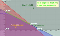 MS02UD05_ÒptimSegment