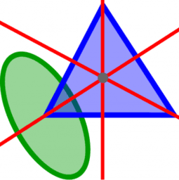 GeoGebra Geometry Quickstart