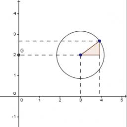 Geometria Analítica e Vetorial na escola