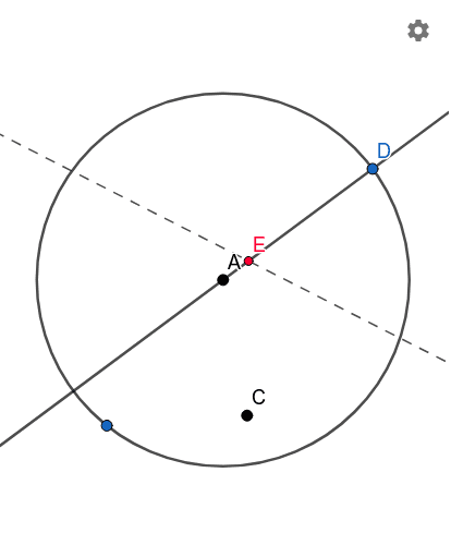 Dashed line is the perpendicular bisector of segment CD (not shown). Move D around the circle. What do you notice?  Press Enter to start activity