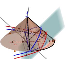 円錐の放物線