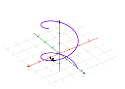 TNB frame with Osculating and Normal planes