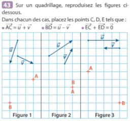 Exercice 43 p 241 : somme et différence de vecteurs (Nathan Transmath Seconde 2011)