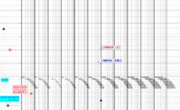 Copia di échelle logarithmique