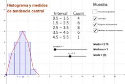 Histograma y medidas de tendencia central