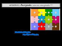 Périmètre et aire - ACTIVITE N°2 - Lien aire-périmètre.pdf