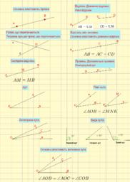 Базові задачі 8 клас