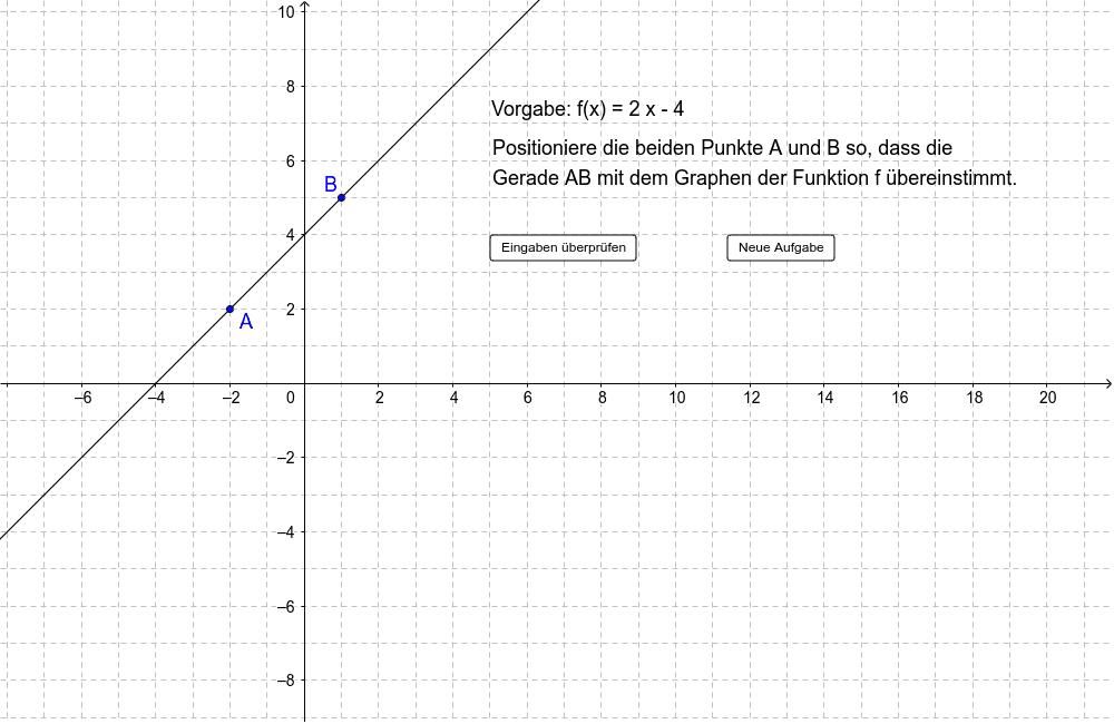 Übung: Von der Gleichung zum Graphen Drücke die Eingabetaste um die Aktivität zu starten