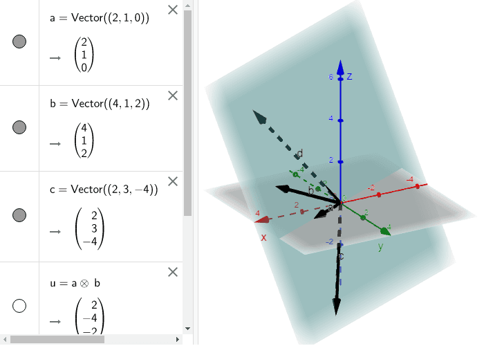 Is vector c a linear combination of vector a and vector b?