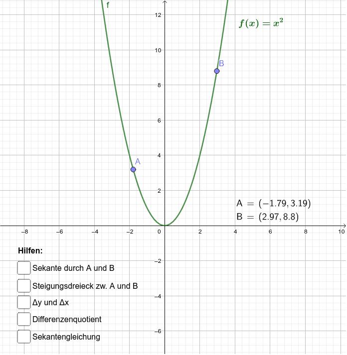Aufgabe 1: Beispiel Normalparabel