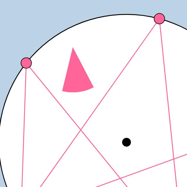 Inscribed Angle Theorem: Corollary 1