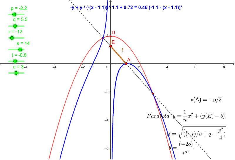 Construcción de la curva con el hiperbolografo Presiona Intro para comenzar la actividad