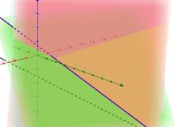 Posiciones relativas de dos rectas en el espacio