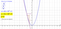Slope of a Curve Investigation