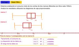 Comparar Variables mediante Diagramas de Caja