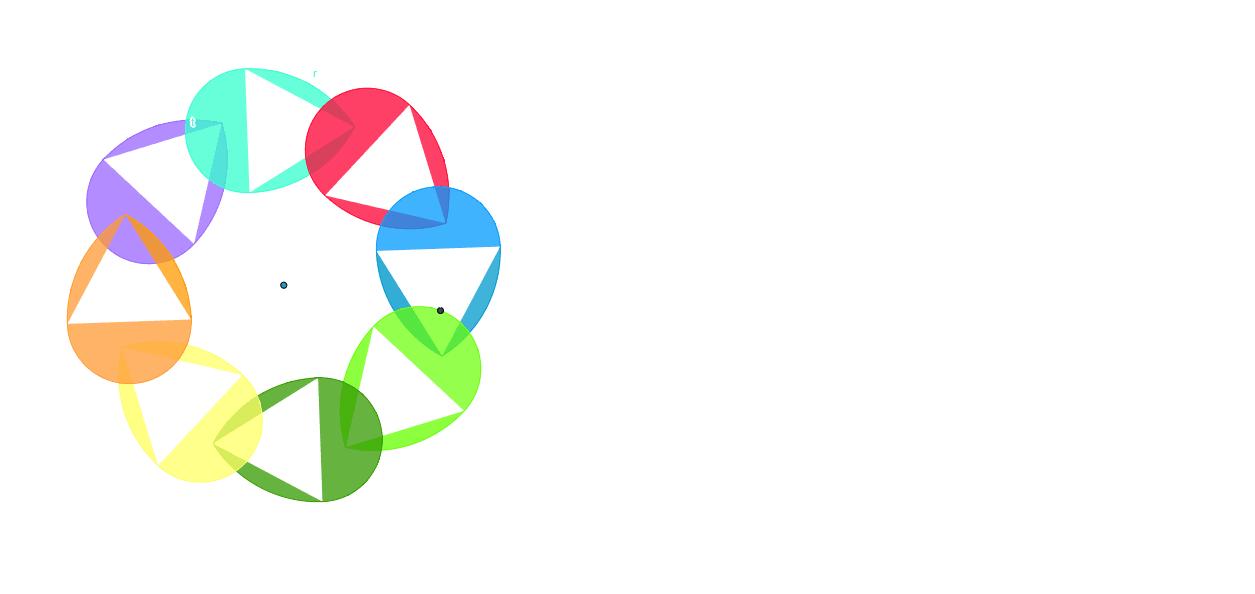 tool, dynamic