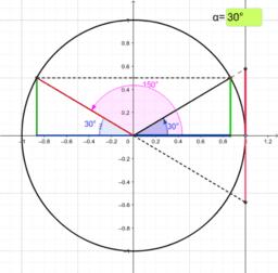 Relacións entre as razón trigonométricas dalgúns ángulos.