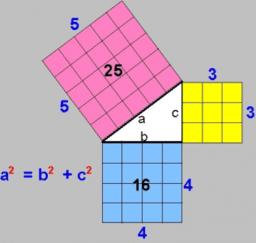 perímetres i àrees