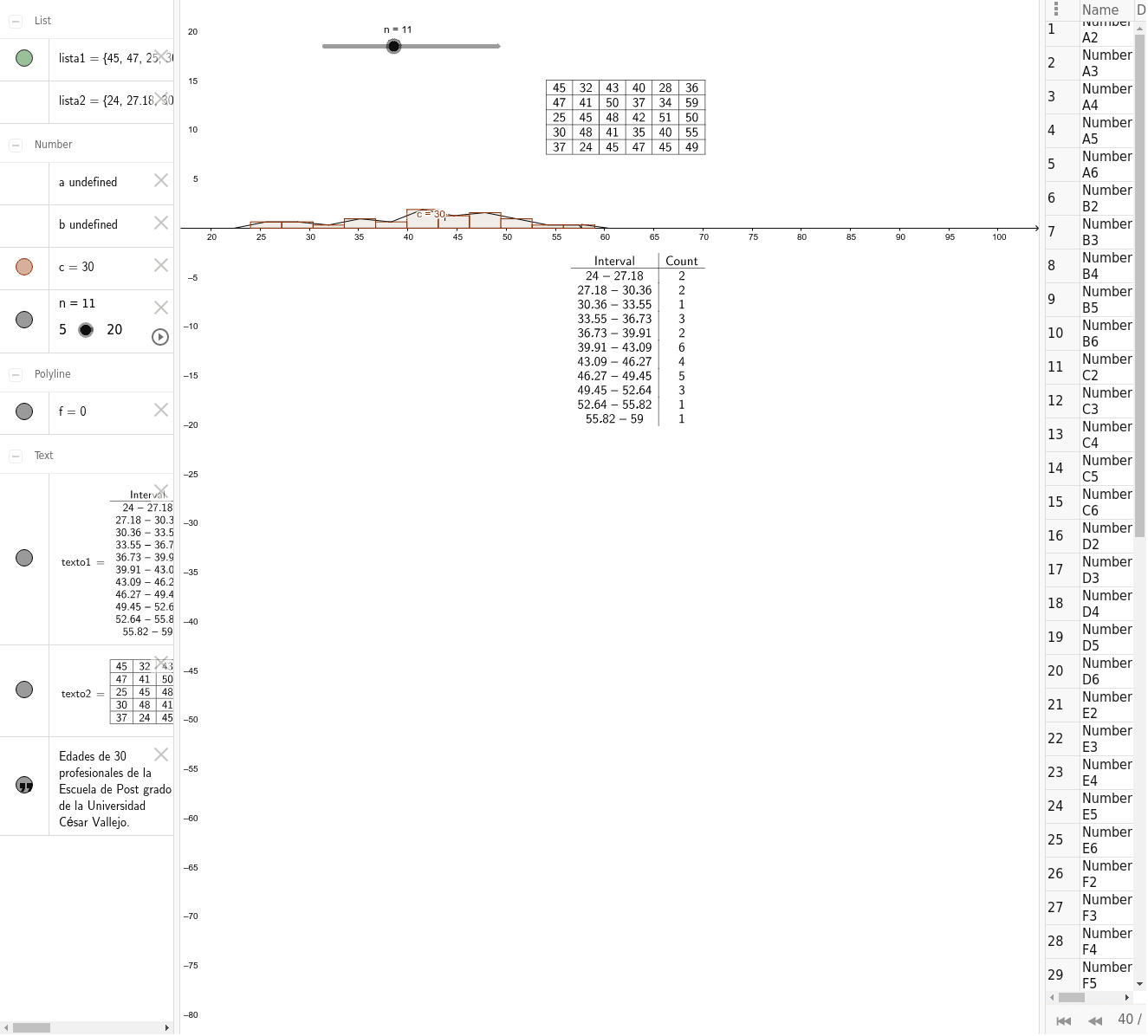 Tabla de Distribucion de frecuencias