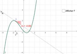 Construction de la fonction dérivée