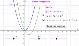 Копія Функції та їх графіки