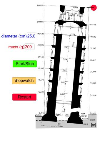 galileo u0026 39 s law of falling bodies  u2013 geogebra