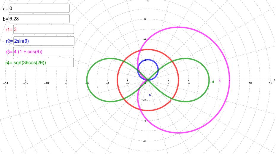 Applet creado para graficar  curvas en coordenadas polares con ecuación r=f(θ), con a≤θ≤b y θ medido en radianes. Se pueden modificar los valores de los ángulos inicial y final, a y b, así como las ecuaciones de las curvas que se desea graficar.  Presiona Intro para comenzar la actividad
