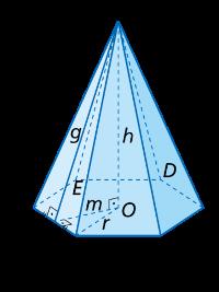 As figuras a seguir indicam as relações entre elementos métricos das pirâmides de bases regulares