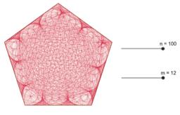 Curve Stitching in a Pentagon
