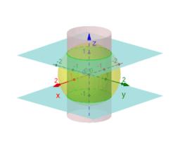 Região limitada por esfera, cilindro e planos