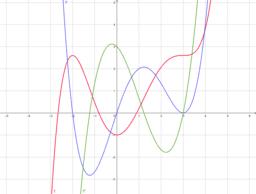 Extrempunkte und Sattelpunkte (andi3141)