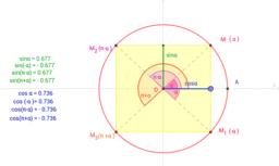 Formules trigonométriques