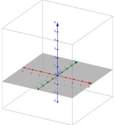 Vectoren in het 3D-tekenvenster