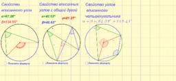 Планиметрия для 7-9 кл