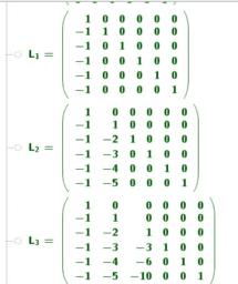 LGS LR Zerlegung Skript für variable Matrix-Dimension