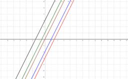 2 график